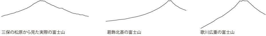 富士山外形_v2010 [更新済み]